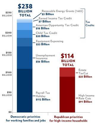 Chart_tax_credits_ver3